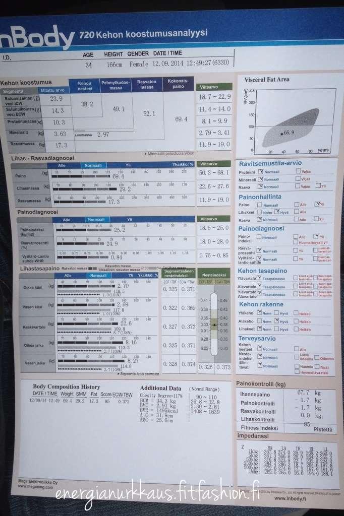 12.9.2014 InBody-mittaus. Lihasta löytyy normaalia enemmän, tuon mukaan tavoitepainoon matkaa 1,7kg.